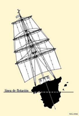 Ficciones, películas y la Armada Invencible
